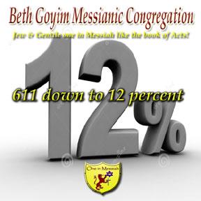 Messianic Congregation Beth Goyim A Messianic Jewish Congregation